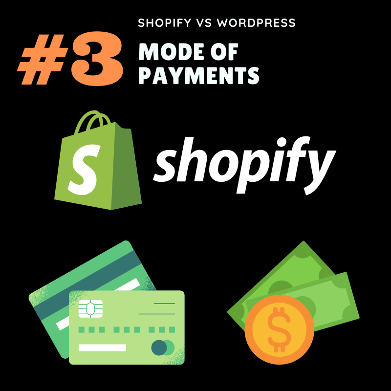 Mode of payment - Shopify